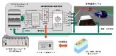 充放電試験シミュレーション