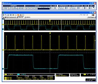 ハイ・スピード、マルチ画面対応 e*Scope(R) ソリューション MRO