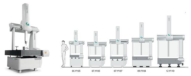 ヘキサゴン・メトロジー(株) 門型三次元測定機 Global Line